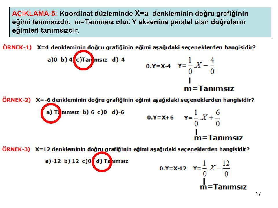 17 AÇIKLAMA-5: Koordinat düzleminde X=a denkleminin doğru grafiğinin eğimi tanımsızdır. m=Tanımsız olur. Y eksenine paralel olan doğruların eğimleri t
