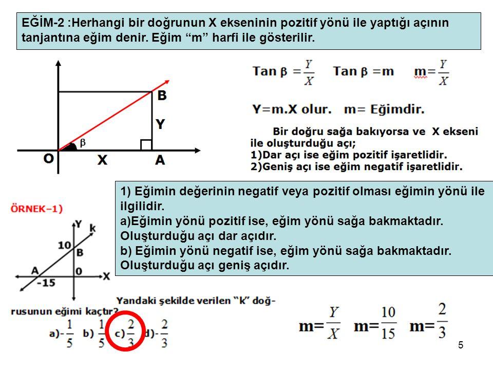 """5 EĞİM-2 :Herhangi bir doğrunun X ekseninin pozitif yönü ile yaptığı açının tanjantına eğim denir. Eğim """"m"""" harfi ile gösterilir. 1) Eğimin değerinin"""