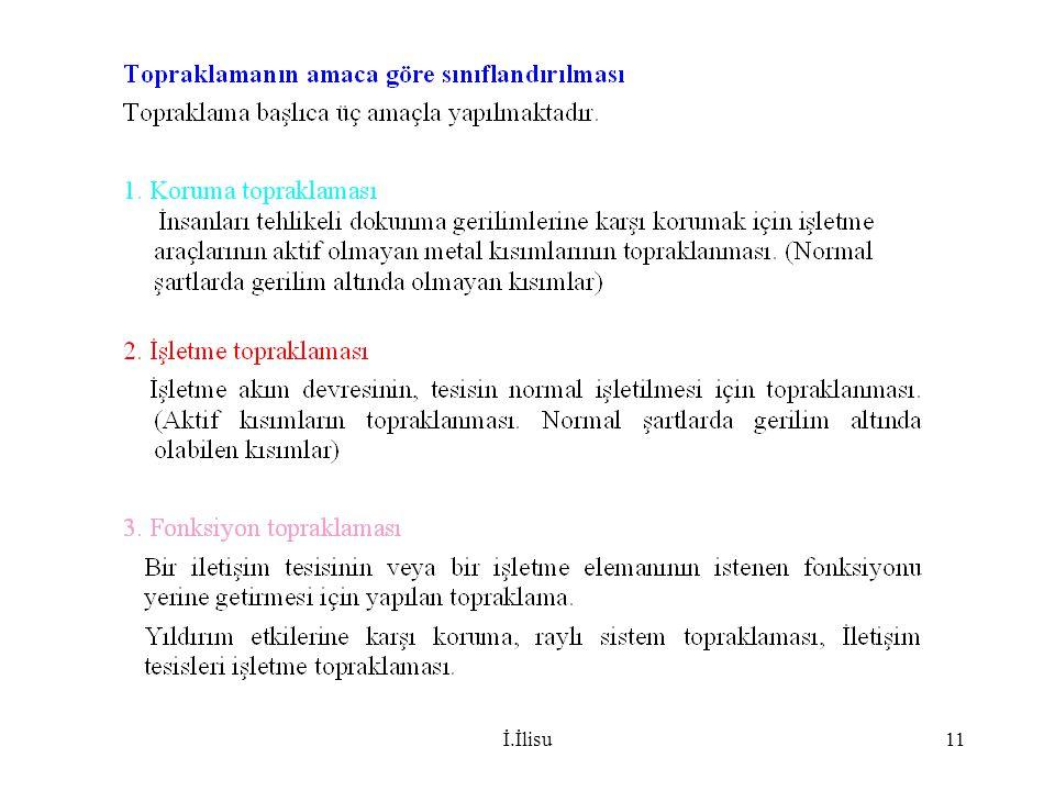 İ.İlisu11