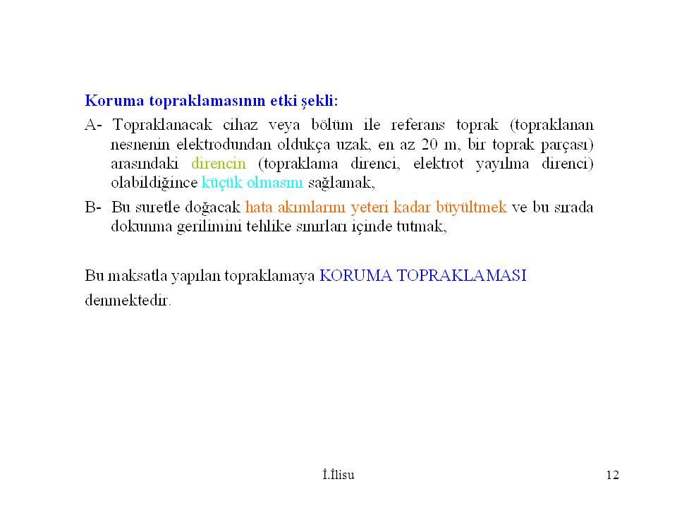 İ.İlisu12