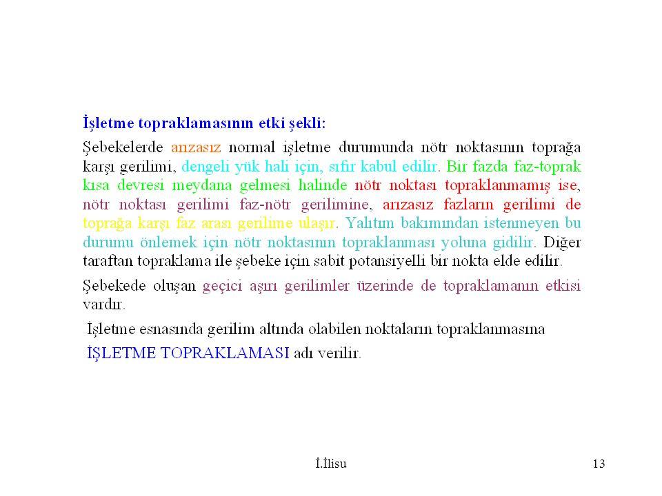 İ.İlisu13