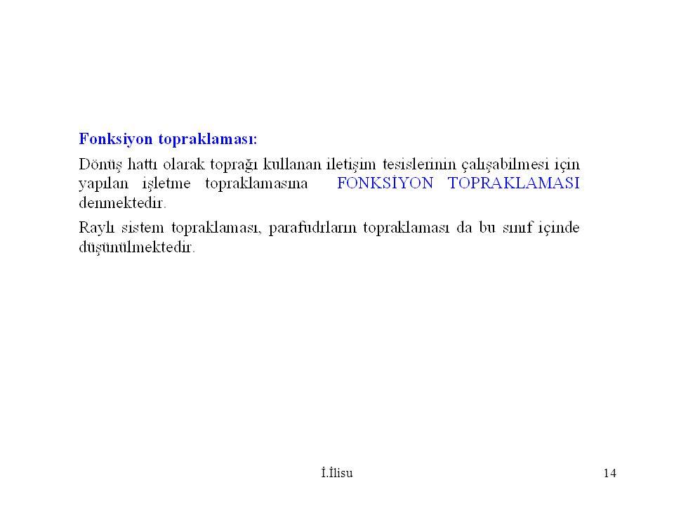 İ.İlisu14