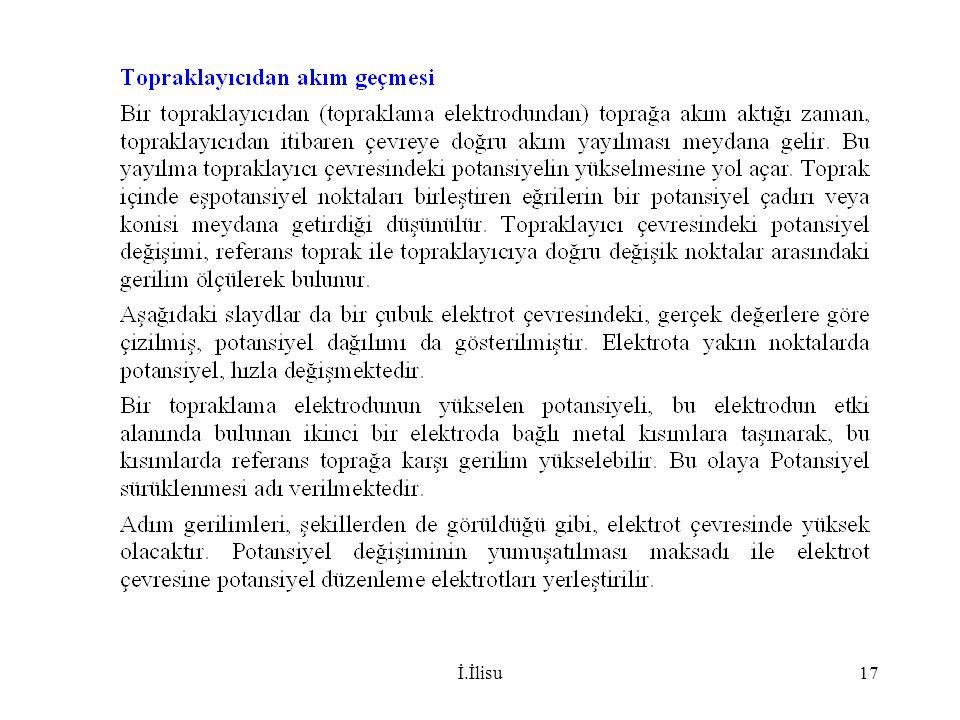 İ.İlisu17