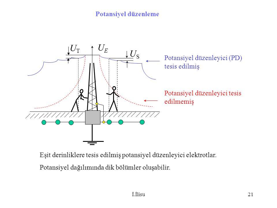 İ.İlisu21 Potansiyel düzenleyici (PD) tesis edilmiş Potansiyel düzenleyici tesis edilmemiş Potansiyel düzenleme Eşit derinliklere tesis edilmiş potans
