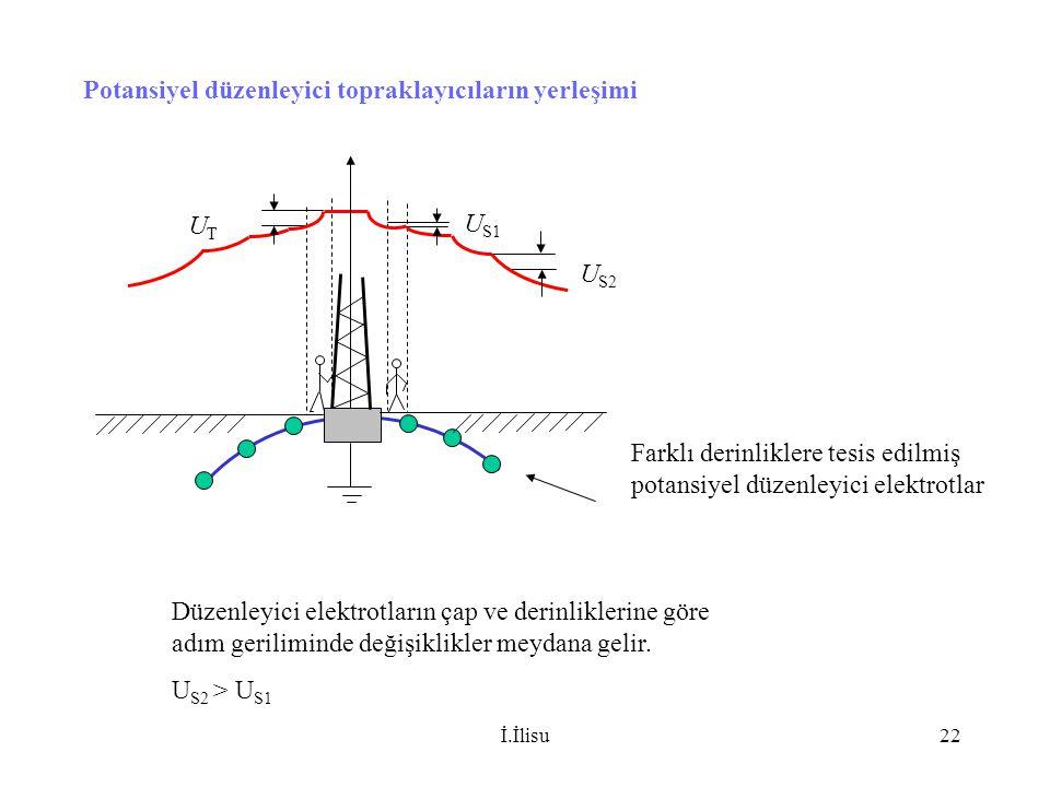 İ.İlisu22 Farklı derinliklere tesis edilmiş potansiyel düzenleyici elektrotlar U S2 Potansiyel düzenleyici topraklayıcıların yerleşimi UTUT U S1 Düzen