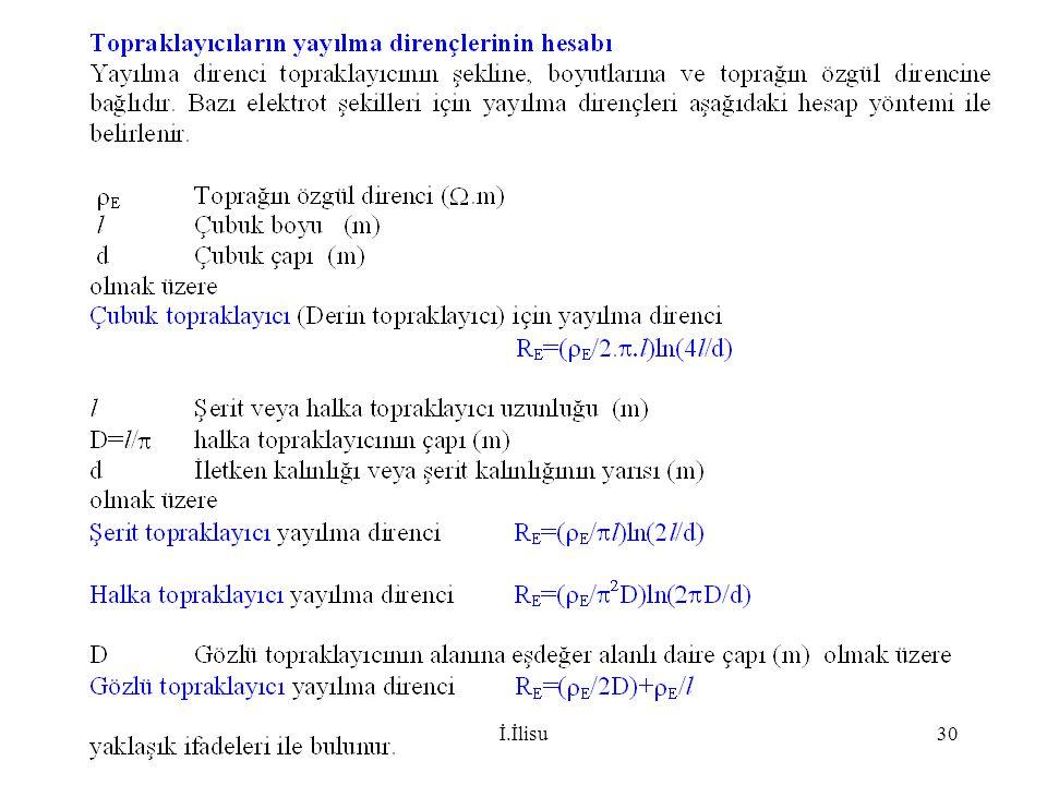 İ.İlisu30