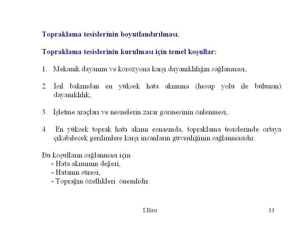İ.İlisu33