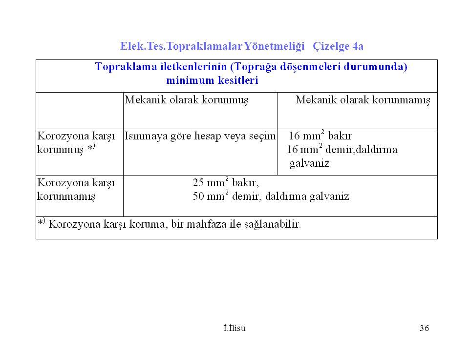 İ.İlisu36 Elek.Tes.Topraklamalar Yönetmeliği Çizelge 4a