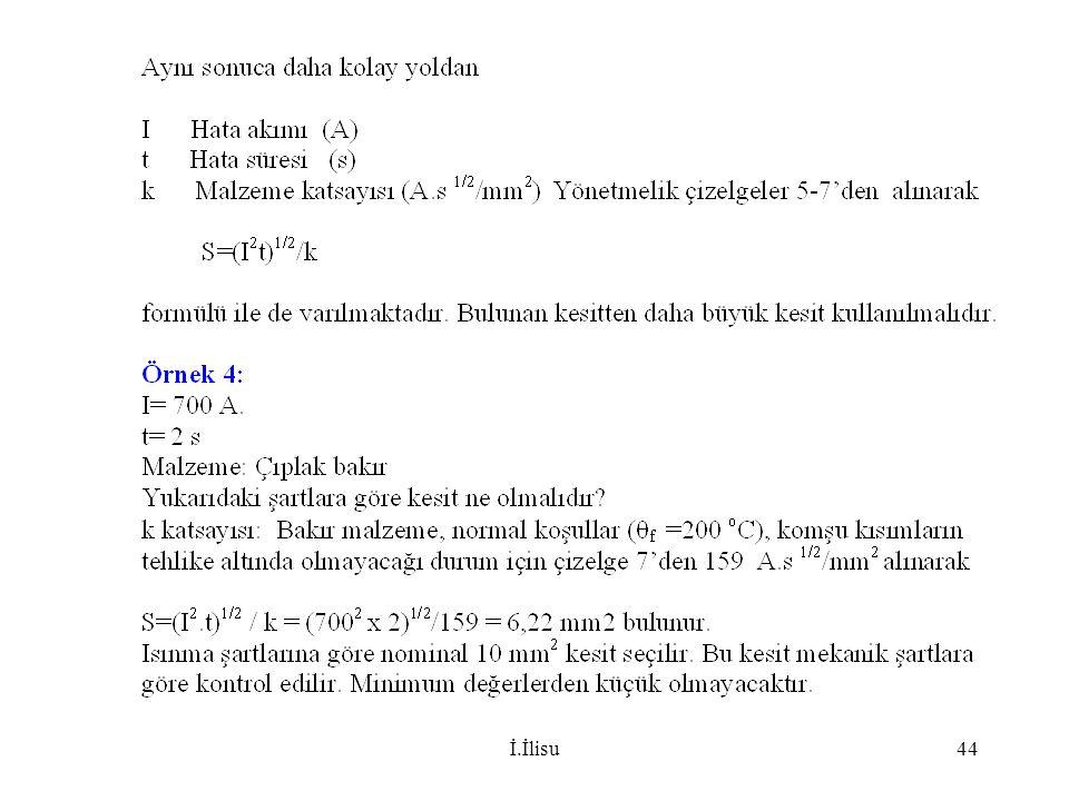 İ.İlisu44