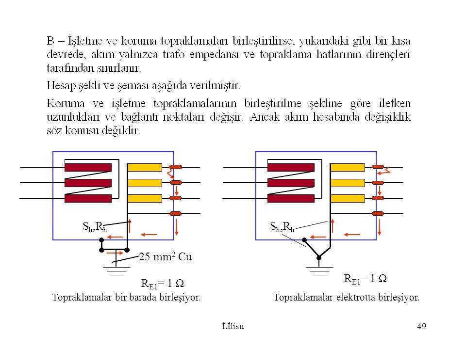 İ.İlisu49 25 mm 2 Cu R E1 = 1  S h,R h Topraklamalar bir barada birleşiyor. R E1 = 1  S h,R h Topraklamalar elektrotta birleşiyor.