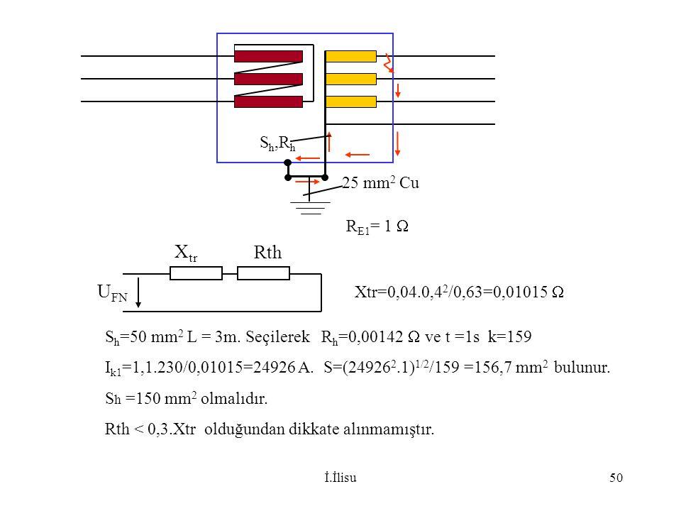 İ.İlisu50 U FN X tr Rth Xtr=0,04.0,4 2 /0,63=0,01015  S h =50 mm 2 L = 3m. Seçilerek R h =0,00142  ve t =1s k=159 I k1 =1,1.230/0,01015=24926 A. S=(