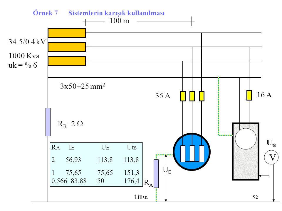 İ.İlisu52 Örnek 7 Sistemlerin karışık kullanılması 34.5/0.4 kV 1000 Kva uk = % 6 R B =2  35 A 16 A 3x50+25 mm 2 100 m RARA V U ts UEUE R A I E U E Ut