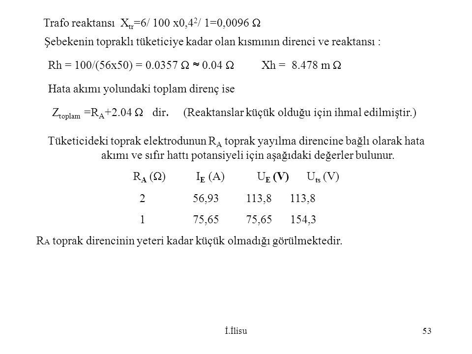 İ.İlisu53 Trafo reaktansı X tr =6/ 100 x0,4 2 / 1=0,0096  Şebekenin topraklı tüketiciye kadar olan kısmının direnci ve reaktansı : Rh = 100/(56x50) =