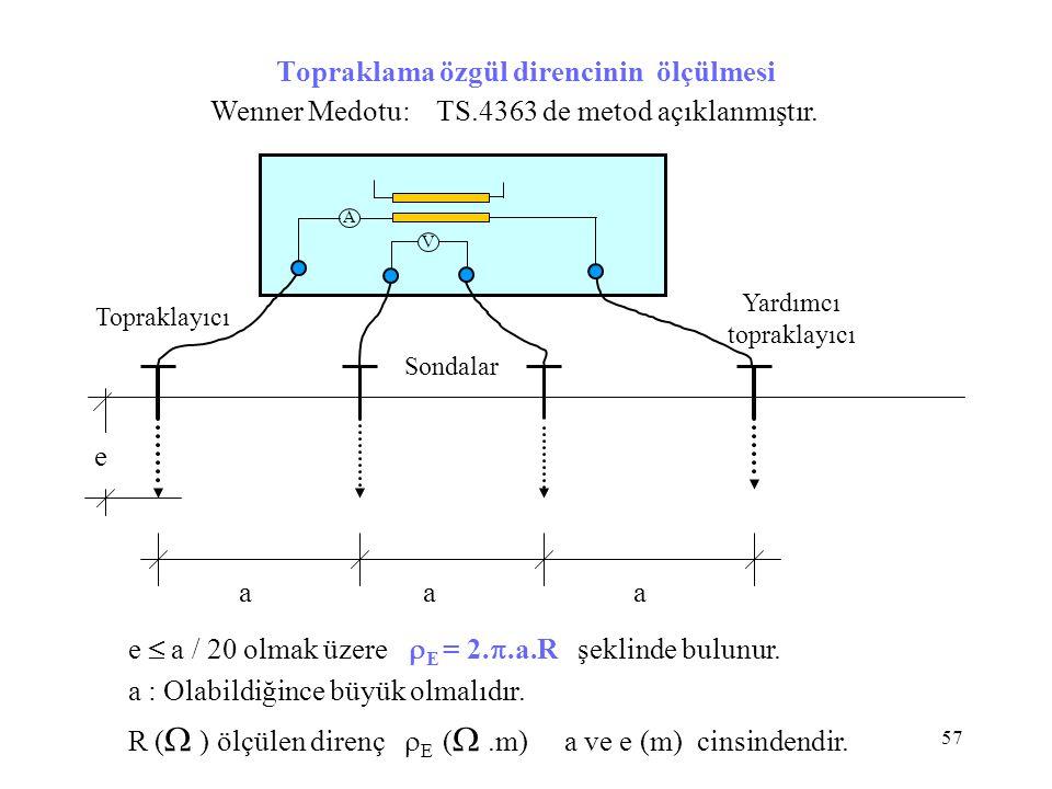 57 Topraklama özgül direncinin ölçülmesi Wenner Medotu: TS.4363 de metod açıklanmıştır. aaa e e≤a /3 e  a / 20 olmak üzere  E = 2. .a.R şeklinde bu
