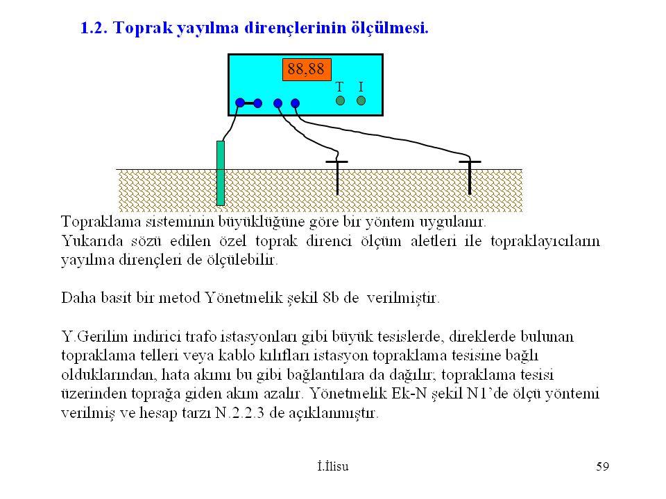 İ.İlisu59 88,88 T I
