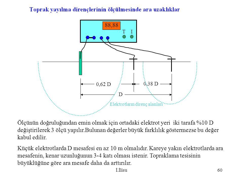 İ.İlisu60 D 0,62 D 0,38 D 88,88 T I Elektrotların direnç alanları Ölçünün doğruluğundan emin olmak için ortadaki elektrot yeri iki tarafa %10 D değişt
