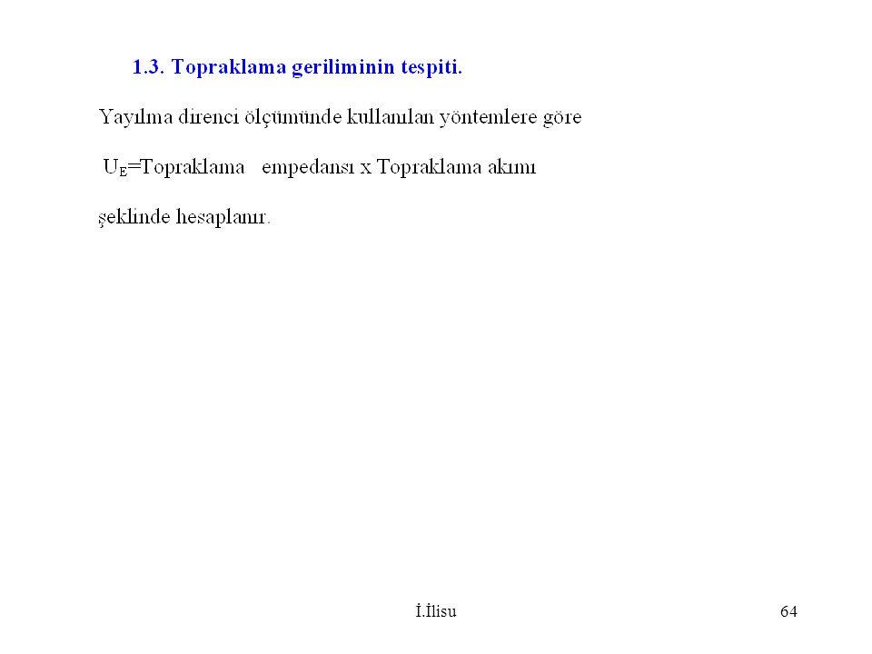 İ.İlisu64