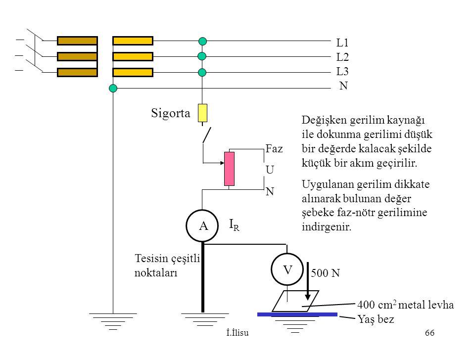 İ.İlisu66 V A Sigorta IRIR 500 N 400 cm 2 metal levha Yaş bez Değişken gerilim kaynağı ile dokunma gerilimi düşük bir değerde kalacak şekilde küçük bi