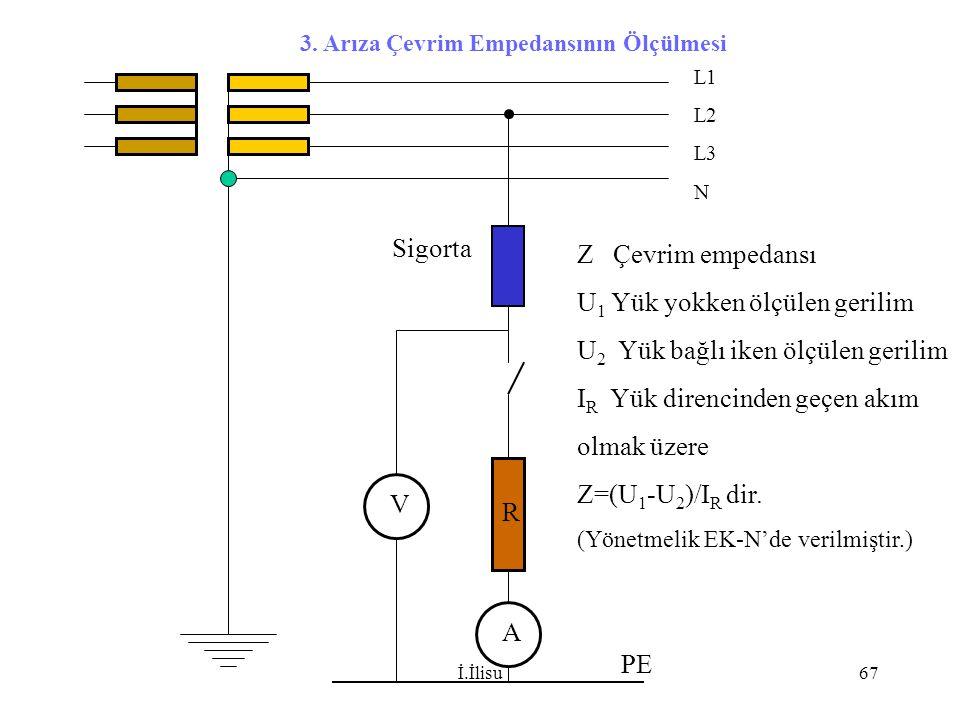 İ.İlisu67 L1 L2 L3 N R V A PE Z Çevrim empedansı U 1 Yük yokken ölçülen gerilim U 2 Yük bağlı iken ölçülen gerilim I R Yük direncinden geçen akım olma