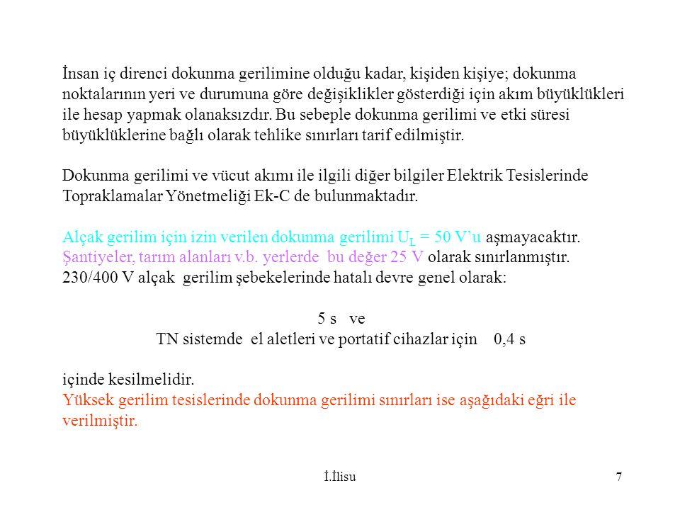 İ.İlisu88 L1 L2 L3 PEN RERE Örnek 23 TN sistemde topraklamaların birleştirilmesi Potansiyel dengeleme Temel topraklama U E  U TP PEN iletkeni tek noktada topraklı U E  2.U TP PEN çok noktada topraklı UFUF U1U1 U2U2 IEIE U E = R E.I E U 1 = U 0 U 2 = U 0 U F = U E U 0 : Faz-Nötr gerilim I E = 700 A.