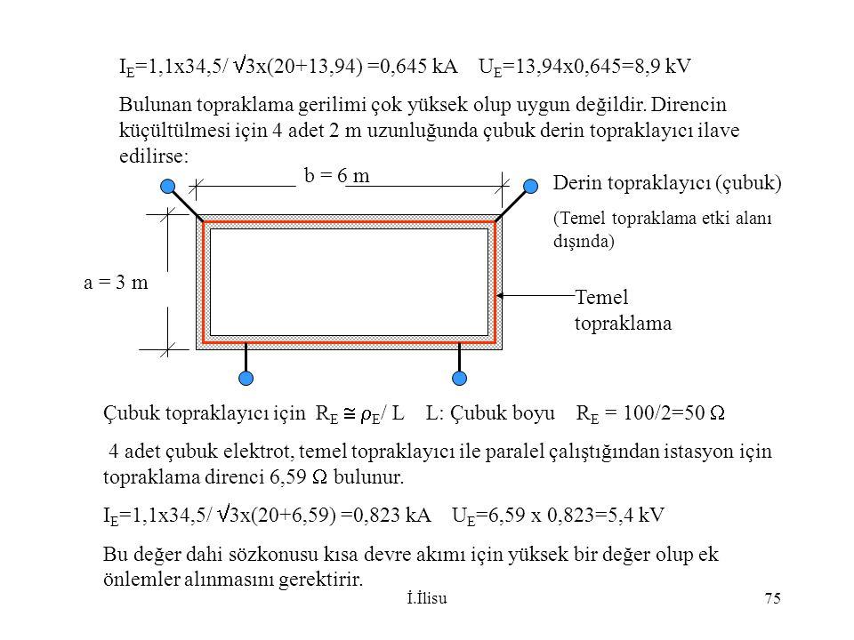 İ.İlisu75 I E =1,1x34,5/  3x(20+13,94) =0,645 kA U E =13,94x0,645=8,9 kV Bulunan topraklama gerilimi çok yüksek olup uygun değildir. Direncin küçültü