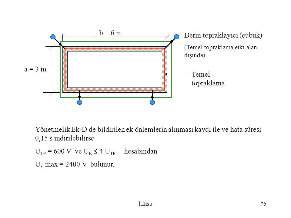 İ.İlisu76 Yönetmelik Ek-D de bildirilen ek önlemlerin alınması kaydı ile ve hata süresi 0,15 s indirilebilirse U TP = 600 V ve U E  4.U TP hesabından