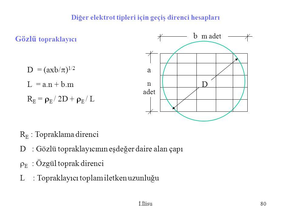 İ.İlisu80 Diğer elektrot tipleri için geçiş direnci hesapları Gözlü topraklayıcı R E : Topraklama direnci D : Gözlü topraklayıcının eşdeğer daire alan