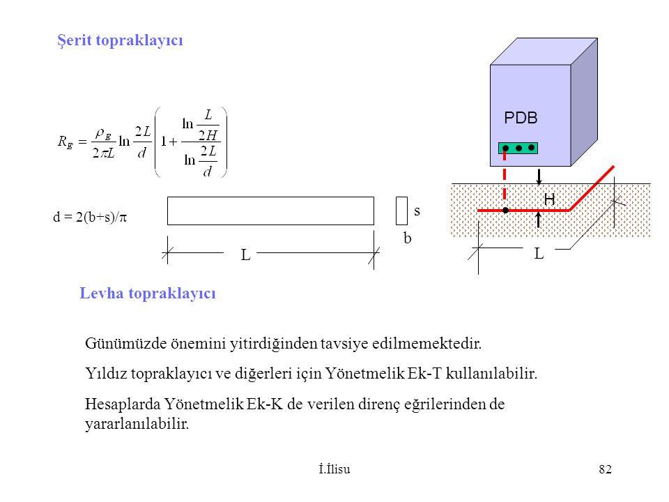 İ.İlisu82 Şerit topraklayıcı b s L d = 2(b+s)/  Levha topraklayıcı Günümüzde önemini yitirdiğinden tavsiye edilmemektedir. Yıldız topraklayıcı ve diğ