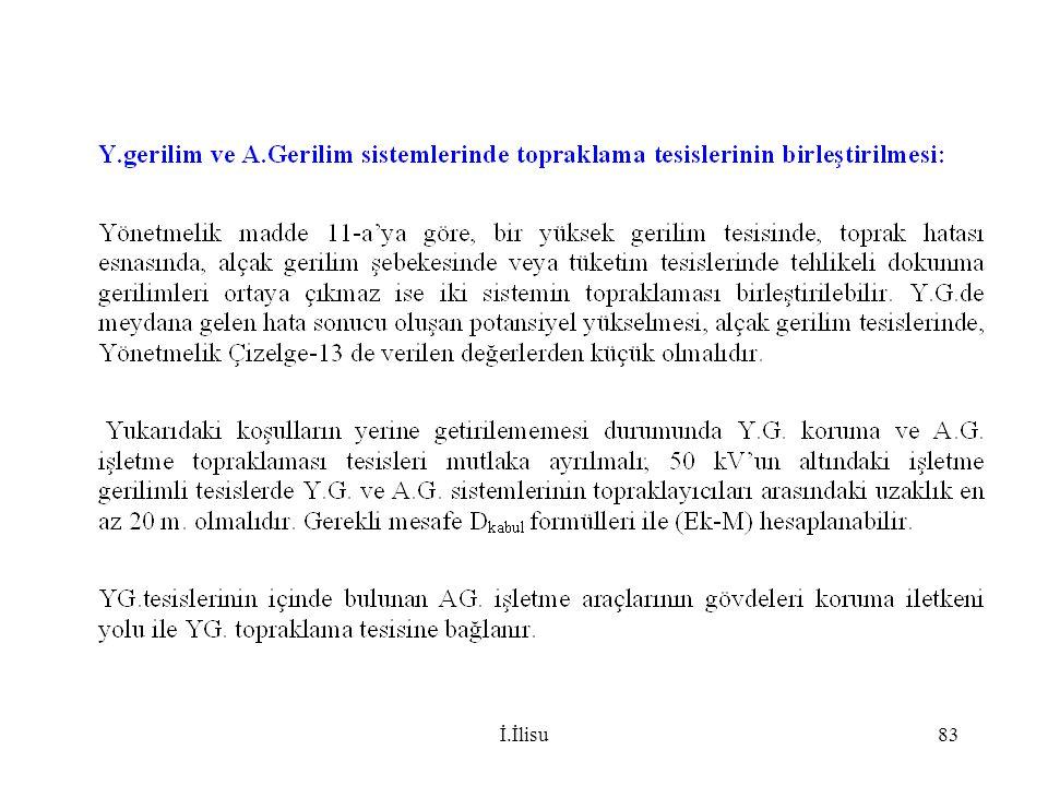 İ.İlisu83