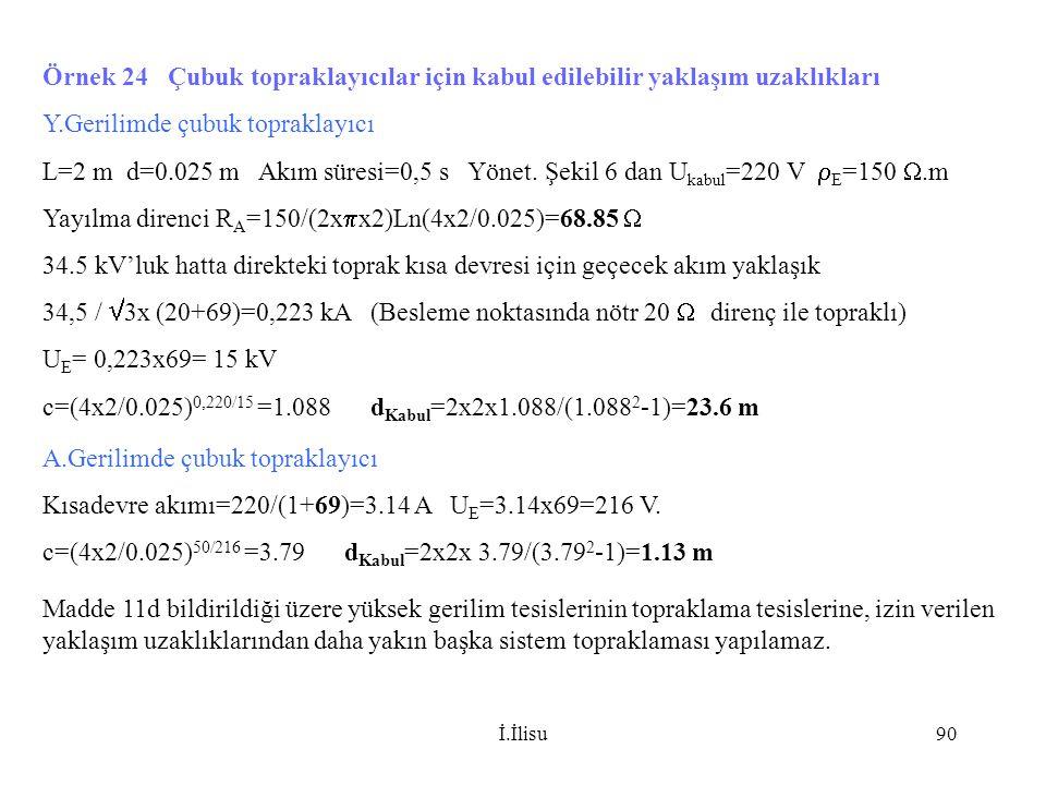 İ.İlisu90 Örnek 24 Çubuk topraklayıcılar için kabul edilebilir yaklaşım uzaklıkları Y.Gerilimde çubuk topraklayıcı L=2 m d=0.025 m Akım süresi=0,5 s Y