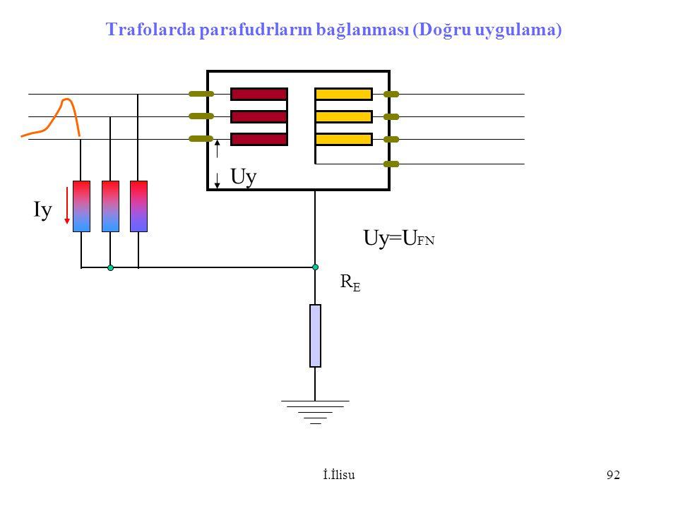 İ.İlisu92 RERE Trafolarda parafudrların bağlanması (Doğru uygulama) Iy Uy Uy=U FN