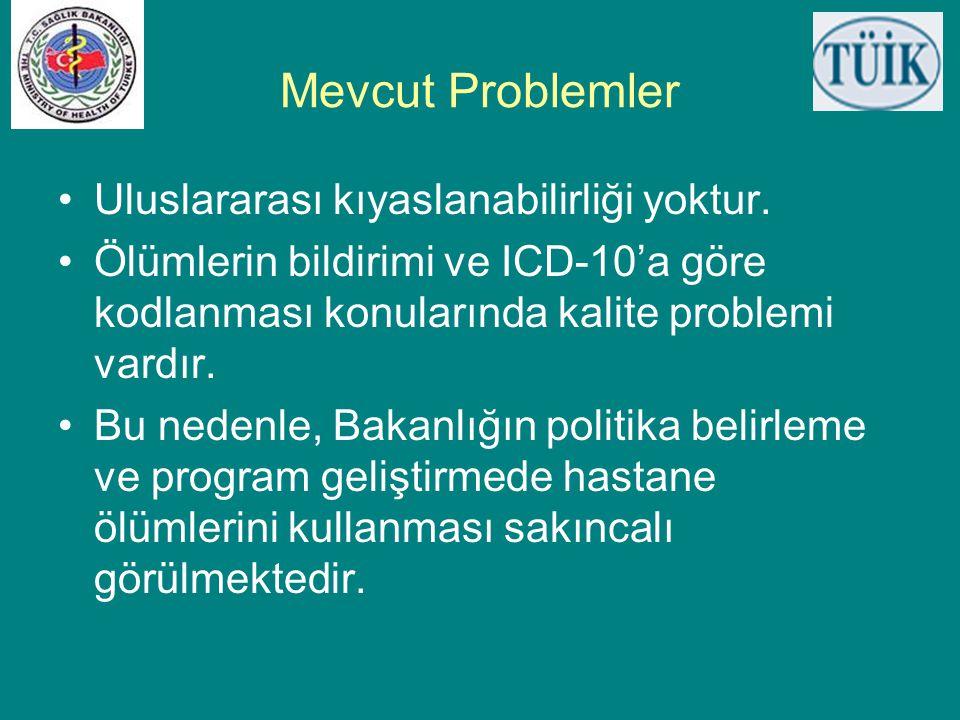 Mevcut Problemler •Uluslararası kıyaslanabilirliği yoktur. •Ölümlerin bildirimi ve ICD-10'a göre kodlanması konularında kalite problemi vardır. •Bu ne