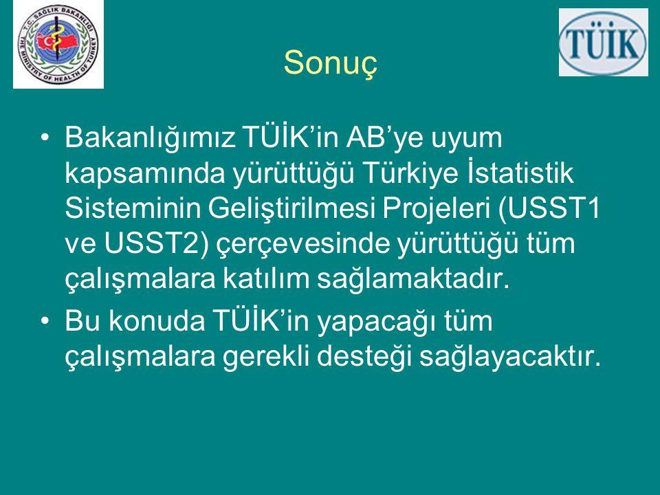 Sonuç •Bakanlığımız TÜİK'in AB'ye uyum kapsamında yürüttüğü Türkiye İstatistik Sisteminin Geliştirilmesi Projeleri (USST1 ve USST2) çerçevesinde yürüt