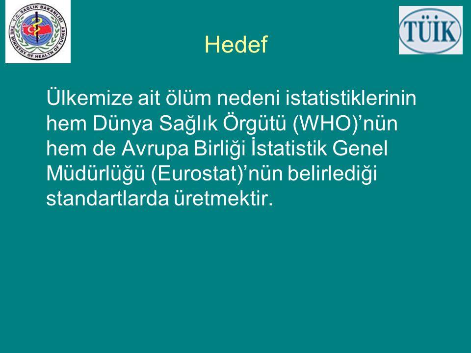Hedef Ülkemize ait ölüm nedeni istatistiklerinin hem Dünya Sağlık Örgütü (WHO)'nün hem de Avrupa Birliği İstatistik Genel Müdürlüğü (Eurostat)'nün bel