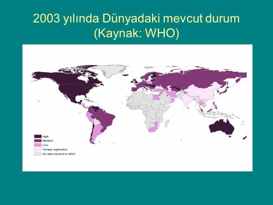 2003 yılında Dünyadaki mevcut durum (Kaynak: WHO)