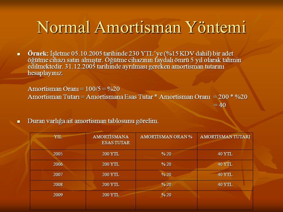 Normal Amortisman Yöntemi  Örnek: İşletme 05.10.2005 tarihinde 230 YTL'ye (%15 KDV dahil) bir adet öğütme cihazı satın almıştır.
