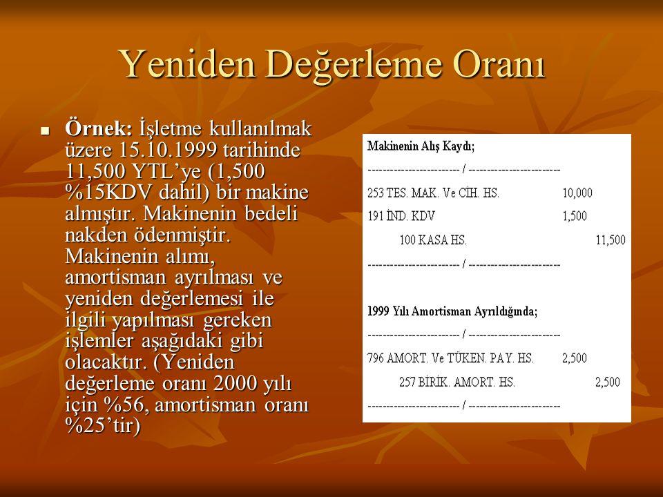Yeniden Değerleme Oranı  Örnek: İşletme kullanılmak üzere 15.10.1999 tarihinde 11,500 YTL'ye (1,500 %15KDV dahil) bir makine almıştır.