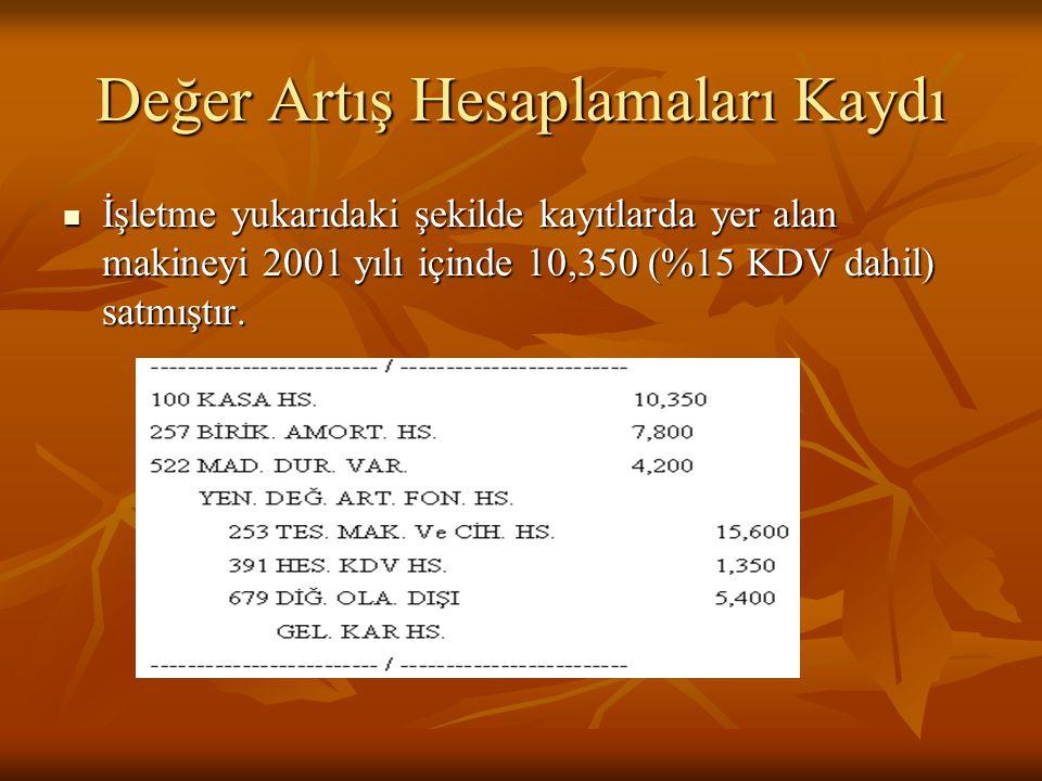  İşletme yukarıdaki şekilde kayıtlarda yer alan makineyi 2001 yılı içinde 10,350 (%15 KDV dahil) satmıştır.
