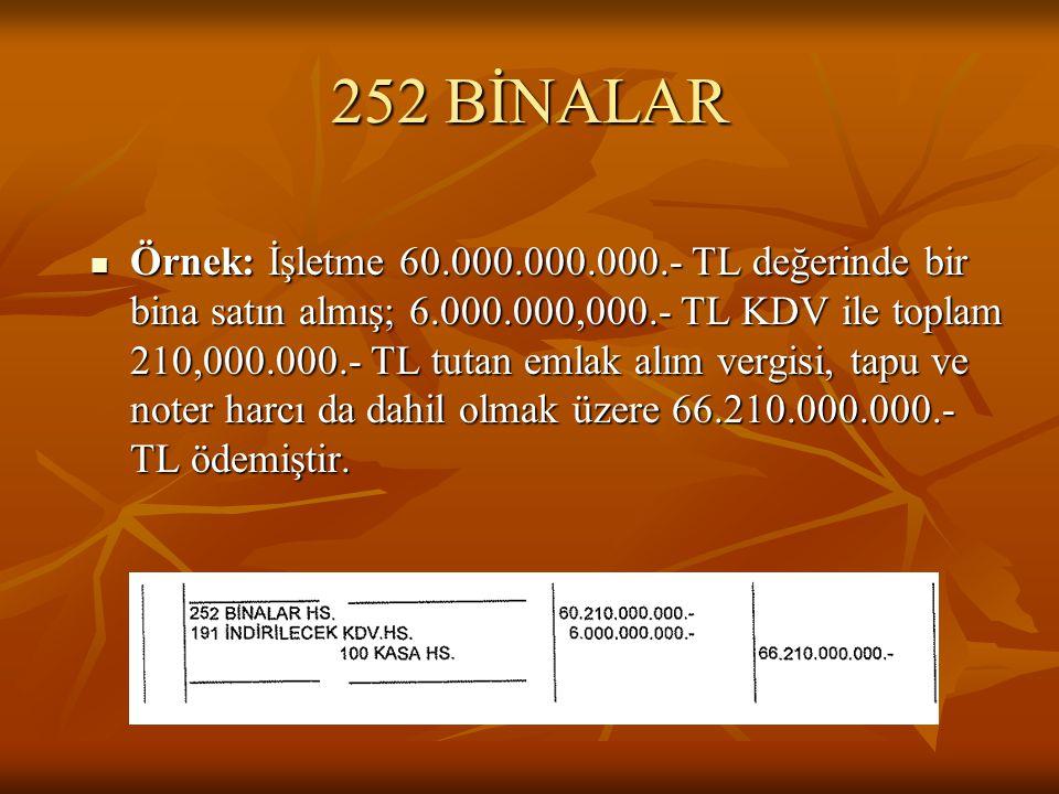 Uygulama ve Çözüm  31.12.2004 tarihinde maliyeti 15.000 YTL ve birikmiş amortismanı 9.000 YTL olan makinenin makul değeri 6.600YTL'dır.