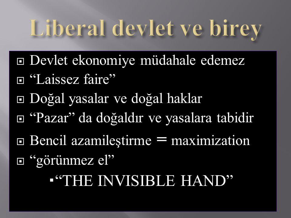 """ Devlet ekonomiye müdahale edemez  """"Laissez faire""""  Doğal yasalar ve doğal haklar  """"Pazar"""" da doğaldır ve yasalara tabidir  Bencil azamileştirme"""