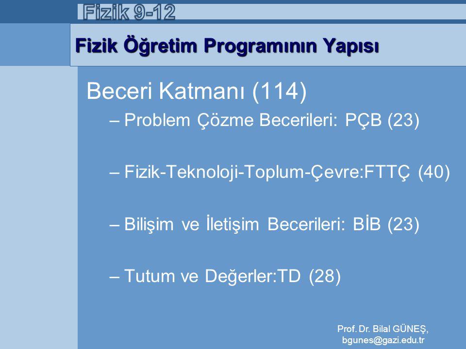 Fizik Öğretim Programının Yapısı Beceri Katmanı (114) –Problem Çözme Becerileri: PÇB (23) –Fizik-Teknoloji-Toplum-Çevre:FTTÇ (40) –Bilişim ve İletişim