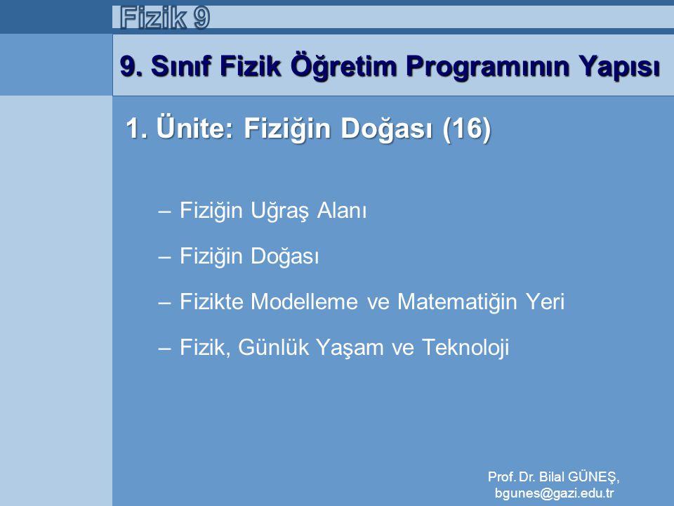 9. Sınıf Fizik Öğretim Programının Yapısı 1. Ünite: Fiziğin Doğası (16) –Fiziğin Uğraş Alanı –Fiziğin Doğası –Fizikte Modelleme ve Matematiğin Yeri –F