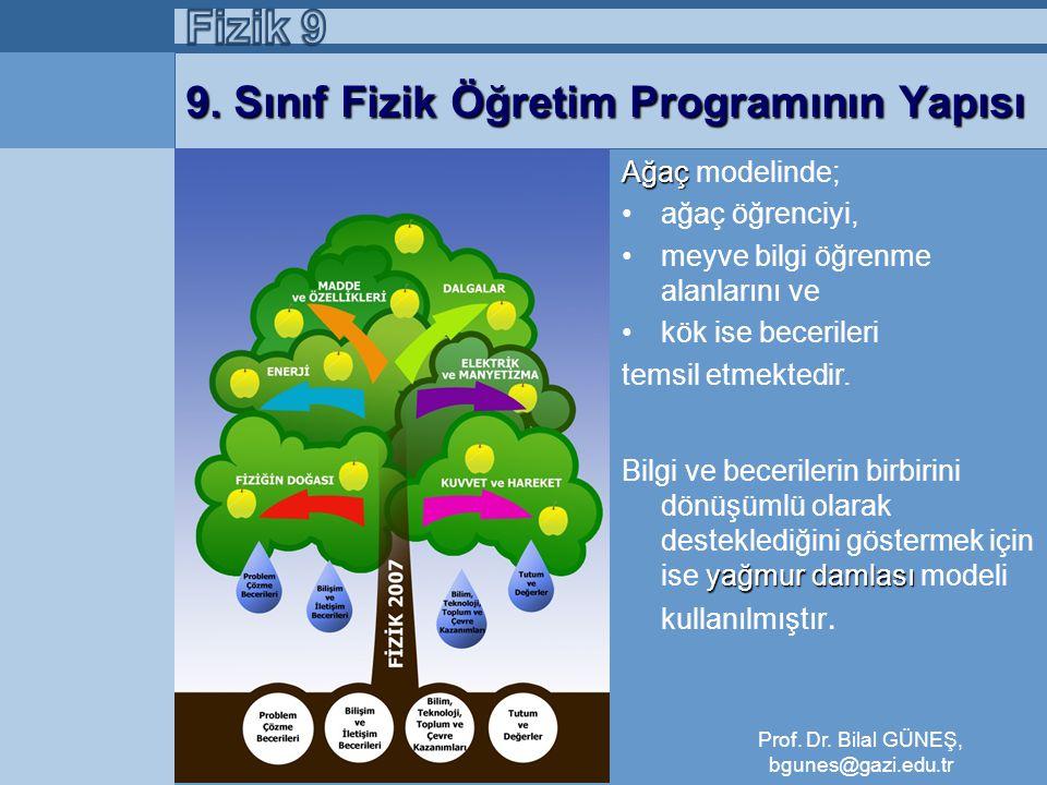 9. Sınıf Fizik Öğretim Programının Yapısı Ağaç Ağaç modelinde; •ağaç öğrenciyi, •meyve bilgi öğrenme alanlarını ve •kök ise becerileri temsil etmekted