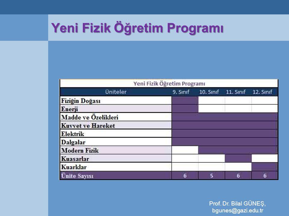 9.Sınıf Fizik Öğretim Programının Yapısı 2.