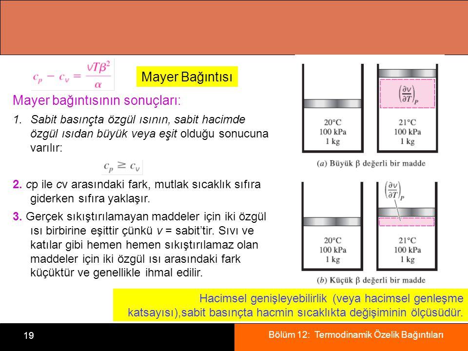 Bölüm 12: Termodinamik Özelik Bağıntıları 19 Mayer Bağıntısı Hacimsel genişleyebilirlik (veya hacimsel genleşme katsayısı),sabit basınçta hacmin sıcak
