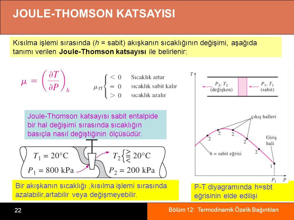 Bölüm 12: Termodinamik Özelik Bağıntıları 22 JOULE-THOMSON KATSAYISI Bir akışkanın sıcaklığı,kısılma işlemi sırasında azalabilir,artabilir veya değişm