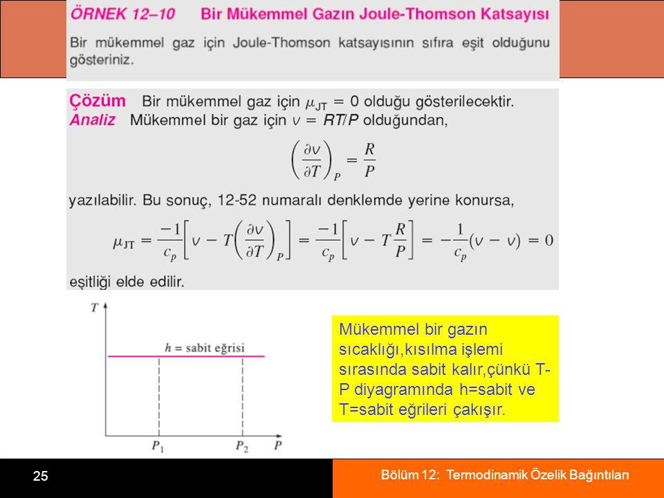 Bölüm 12: Termodinamik Özelik Bağıntıları 25 Mükemmel bir gazın sıcaklığı,kısılma işlemi sırasında sabit kalır,çünkü T- P diyagramında h=sabit ve T=sa