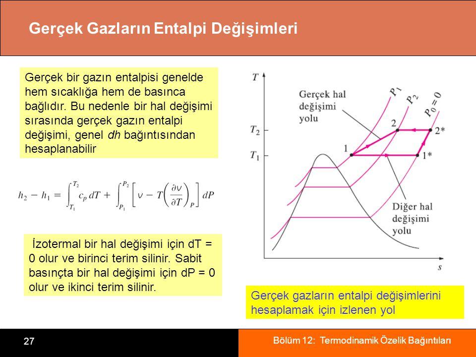 Bölüm 12: Termodinamik Özelik Bağıntıları 27 Gerçek Gazların Entalpi Değişimleri Gerçek gazların entalpi değişimlerini hesaplamak için izlenen yol Ger