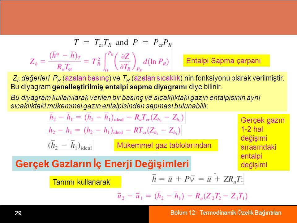 Bölüm 12: Termodinamik Özelik Bağıntıları 29 Entalpi Sapma çarpanı Z h değerleri P R (azalan basınç) ve T R (azalan sıcaklık) nin fonksiyonu olarak ve