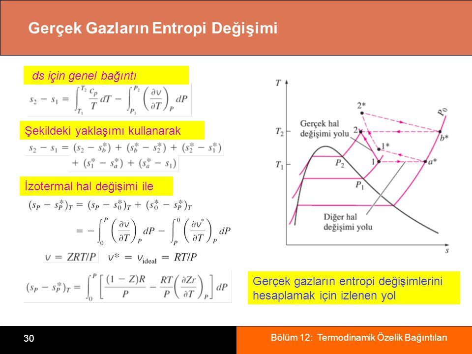 Bölüm 12: Termodinamik Özelik Bağıntıları 30 Gerçek Gazların Entropi Değişimi Gerçek gazların entropi değişimlerini hesaplamak için izlenen yol ds içi